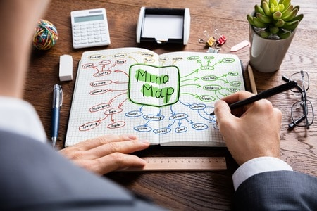 Using Mind Maps with Lifelong Learners
